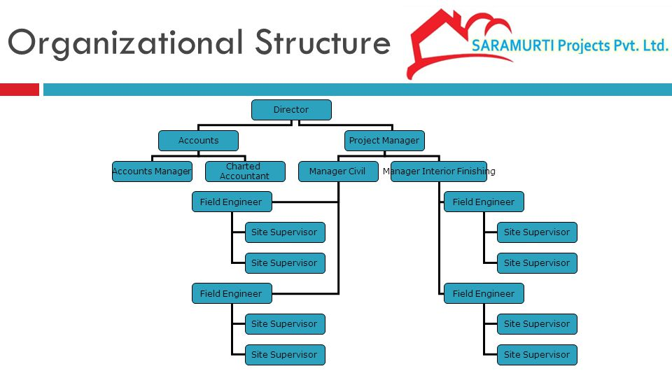Our Valuable Clients: Titan Industries Ltd. Vector Project Ltd. Jaypee Associates Ltd. All India Tennis Association (CWG) Supertech Ltd. Supertech Inf