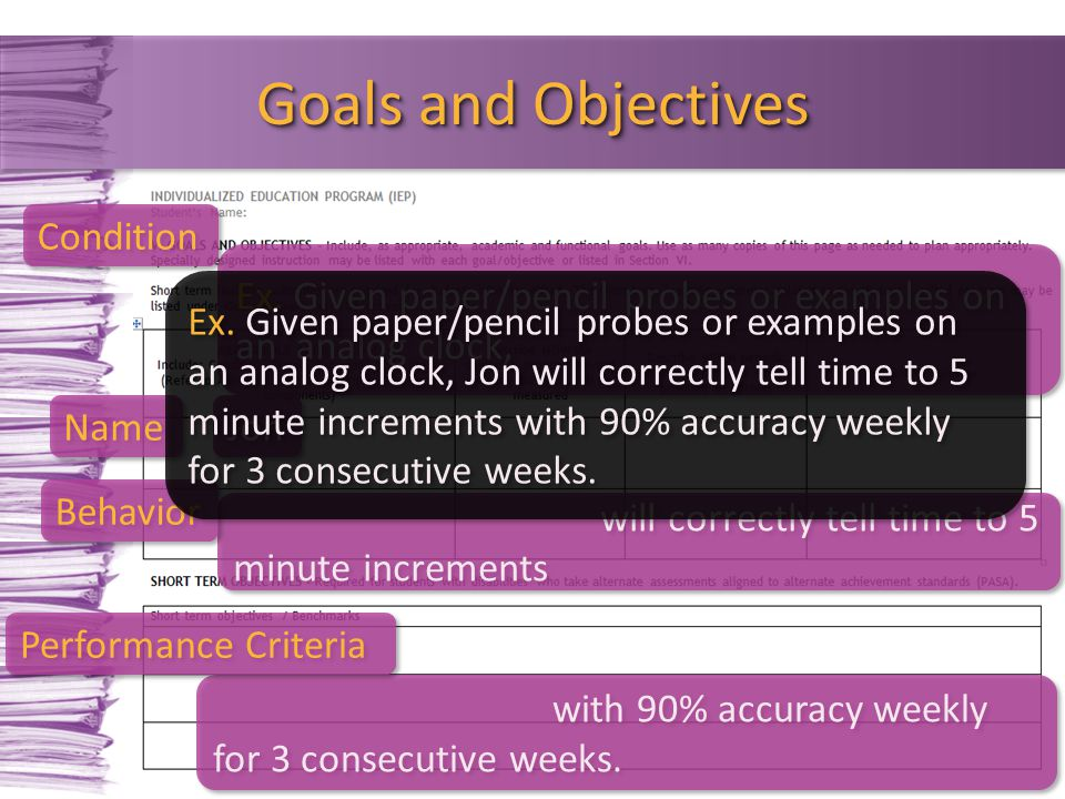 Ex. Given paper/pencil probes or examples on an analog clock, Jon will correctly tell time to 5 minute increments with 90% accuracy weekly for 3 conse