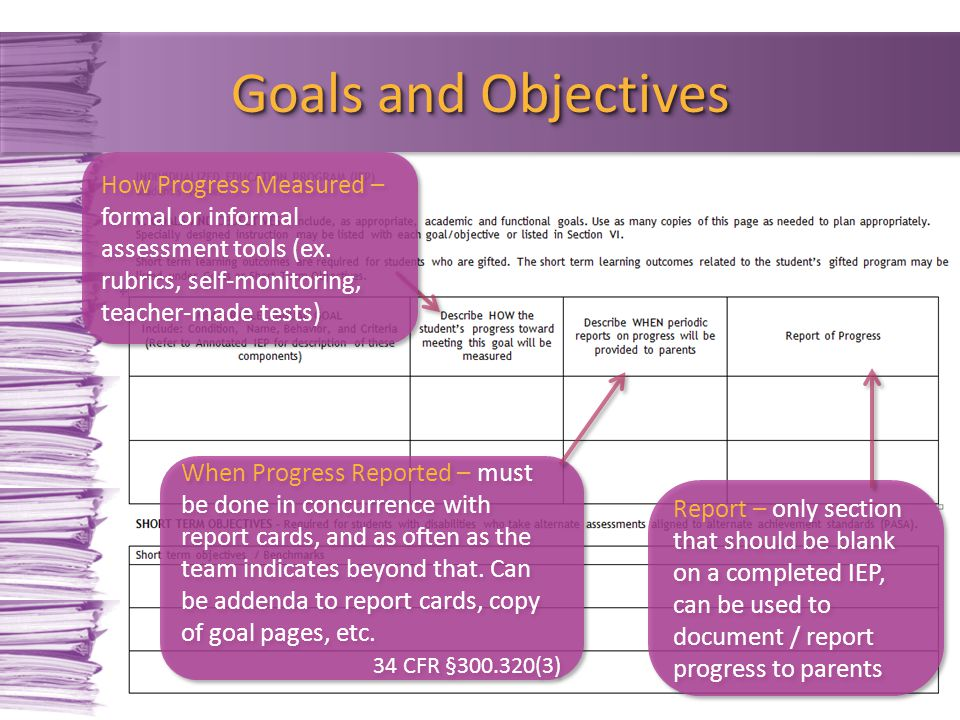 Goals and Objectives When Progress Reported – must be done in concurrence with report cards, and as often as the team indicates beyond that. Can be ad