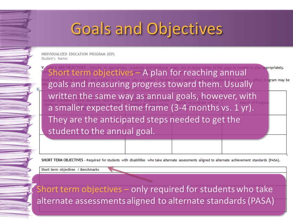 Short term objectives – only required for students who take alternate assessments aligned to alternate standards (PASA) Goals and Objectives Short ter