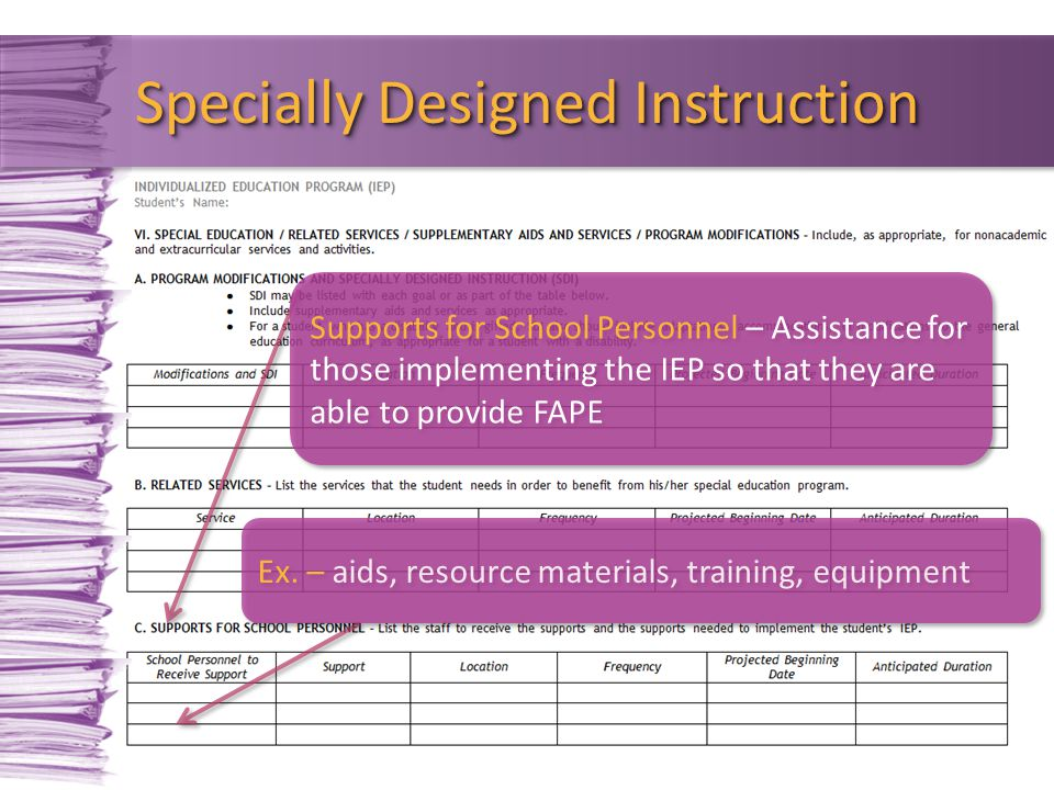 Supports for School Personnel – Assistance for those implementing the IEP so that they are able to provide FAPE Ex. – aids, resource materials, traini
