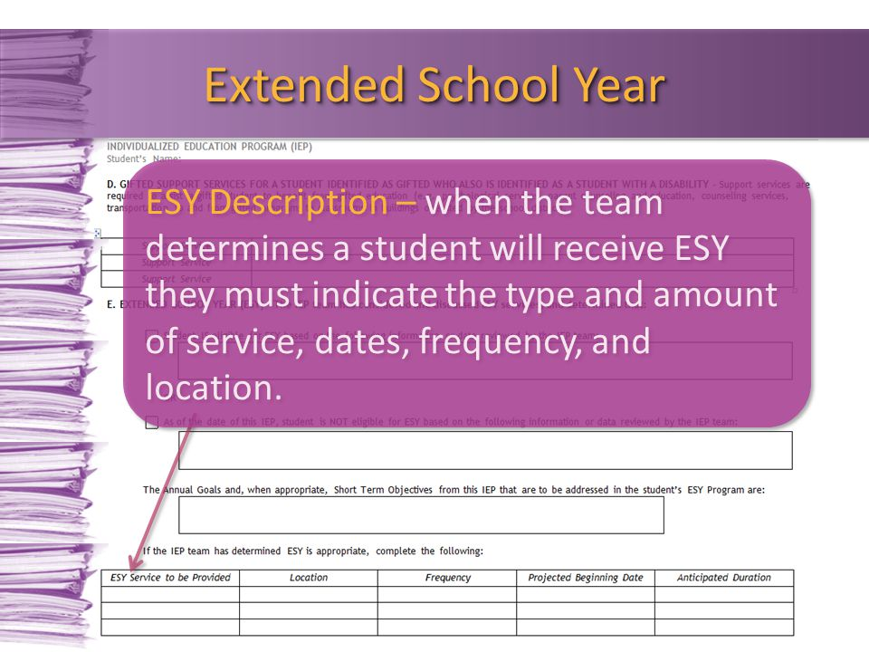 ESY Description – when the team determines a student will receive ESY they must indicate the type and amount of service, dates, frequency, and locatio