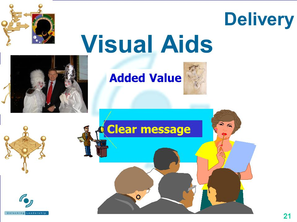 21 Clear message Added Value Visual Aids Delivery