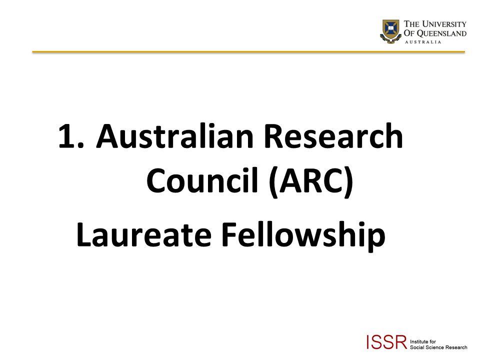 1.Australian Research Council (ARC) Laureate Fellowship