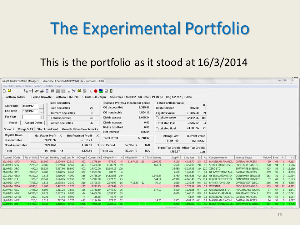 The Experimental Portfolio This is the portfolio as it stood at 16/3/2014 16