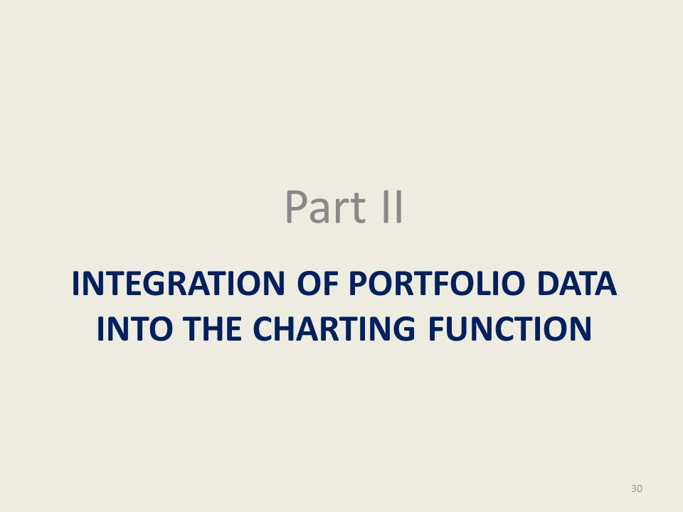 INTEGRATION OF PORTFOLIO DATA INTO THE CHARTING FUNCTION Part II 30