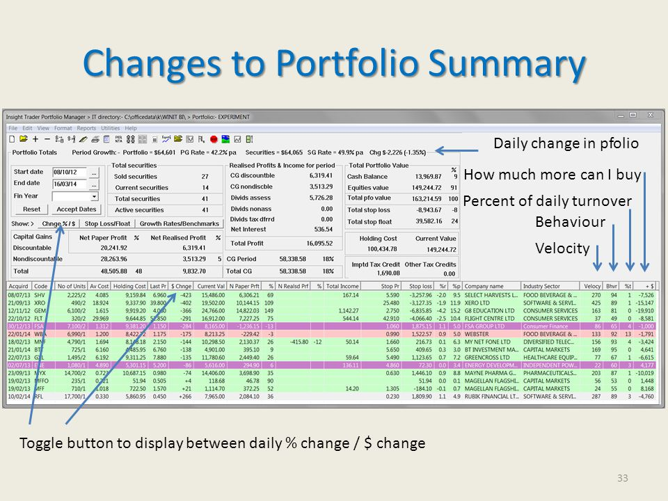 Changes to Portfolio Summary Daily change in pfolio How much more can I buy Percent of daily turnover Behaviour Velocity Toggle button to display between daily % change / $ change 33