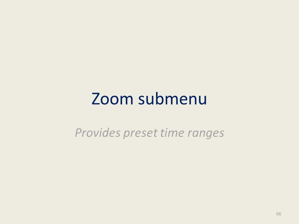 Zoom submenu Provides preset time ranges 66
