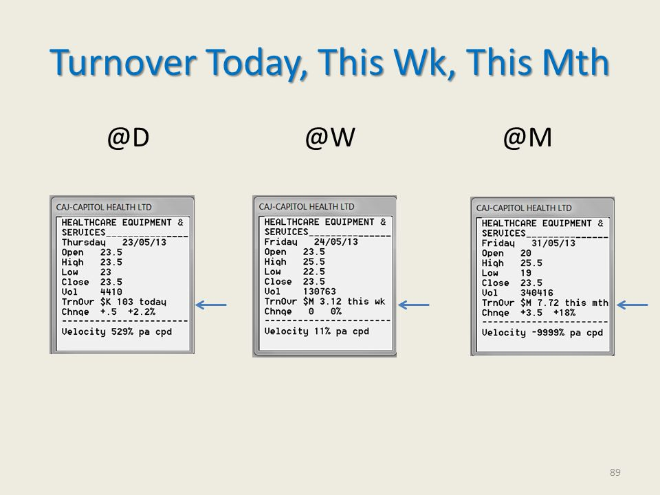 Turnover Today, This Wk, This Mth @D@W@M 89