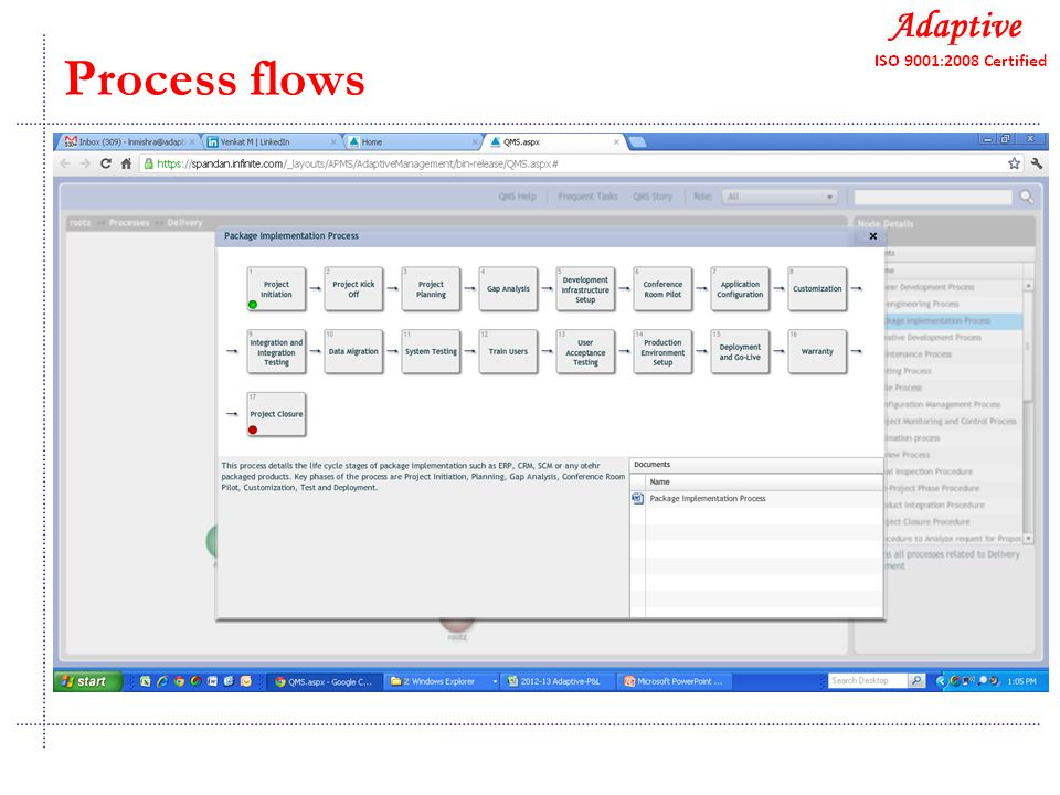 Quality Consulting Process flows