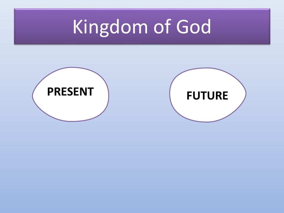 Kingdom of God PRESENT FUTURE