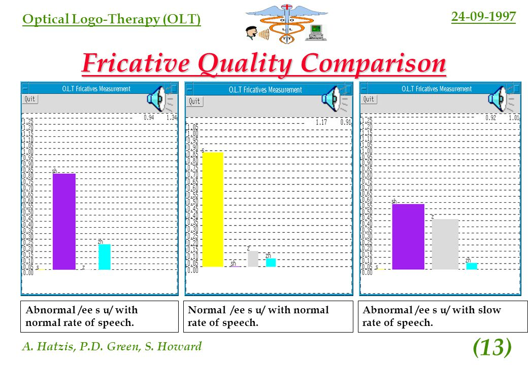 24-09-1997 A. Hatzis, P.D. Green, S. Howard (12) Optical Logo-Therapy (OLT) OLT Distances Comparison Abnormal /ee s u/ with normal rate of speech. Nor