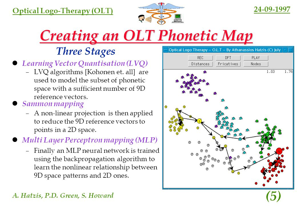 24-09-1997 A. Hatzis, P.D. Green, S. Howard (4) Optical Logo-Therapy (OLT) Preparation of Speech Training Data Segmentation and labelling –Manual proc