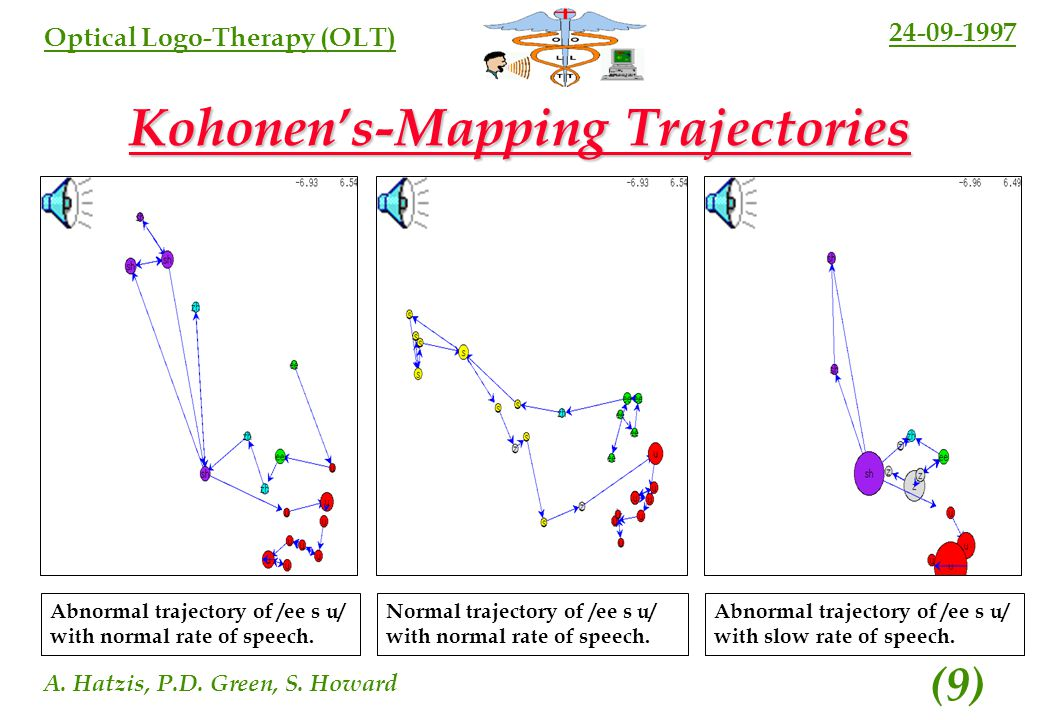 24-09-1997 A. Hatzis, P.D. Green, S. Howard (8) Optical Logo-Therapy (OLT) MLP-Mapping vs Kohonens-Mapping Normal trajectories of the utterance, /ee s