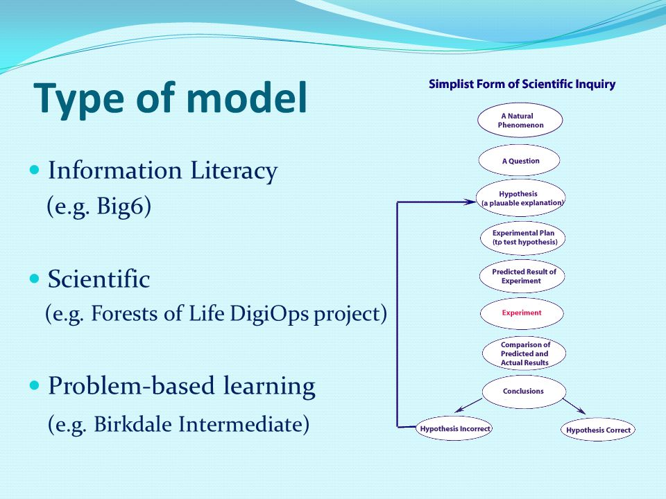 Type of model Information Literacy (e.g.Big6) Scientific (e.g.