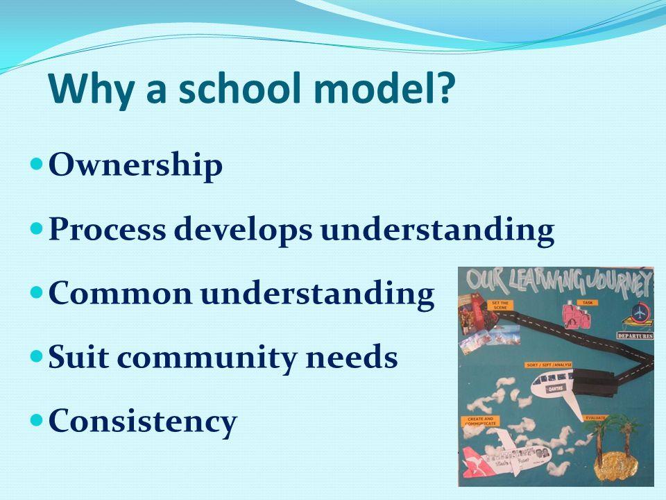 Why a school model.