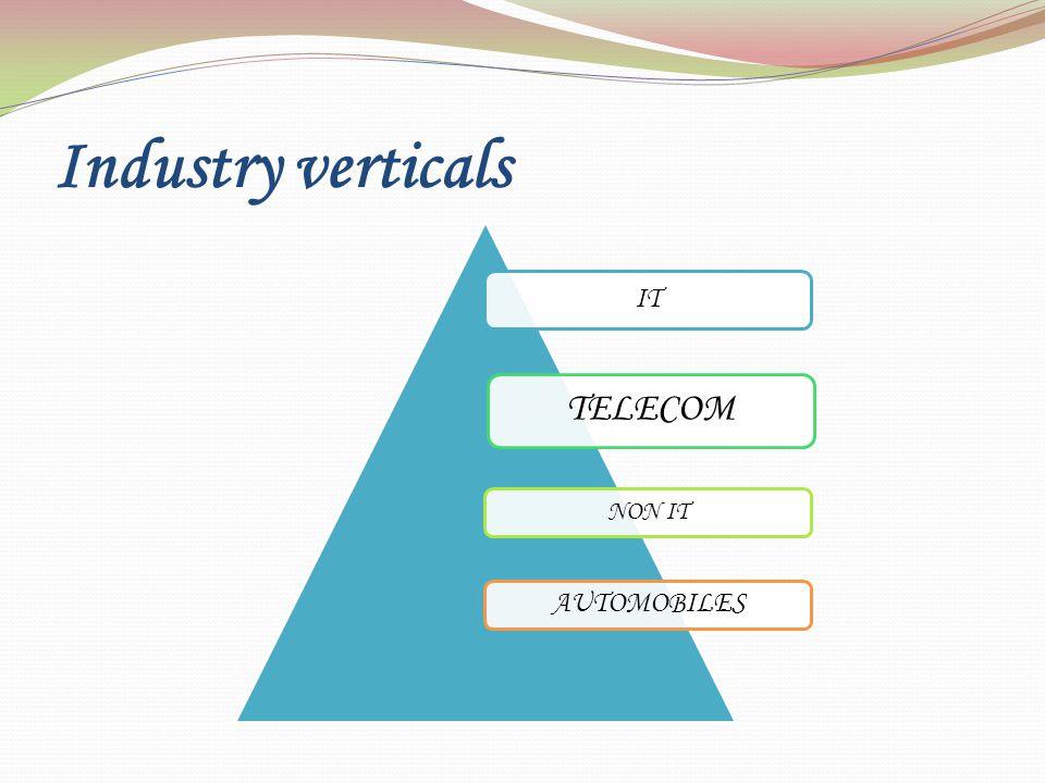 Industry verticals IT TELECOM NON IT AUTOMOBILES