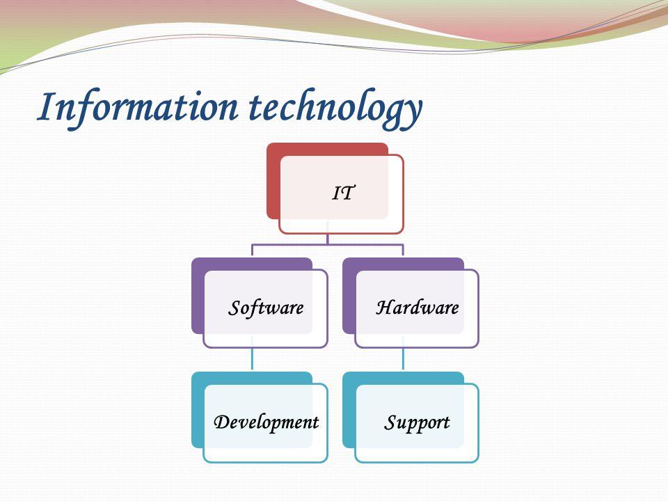 Information technology ITSoftwareDevelopmentHardwareSupport
