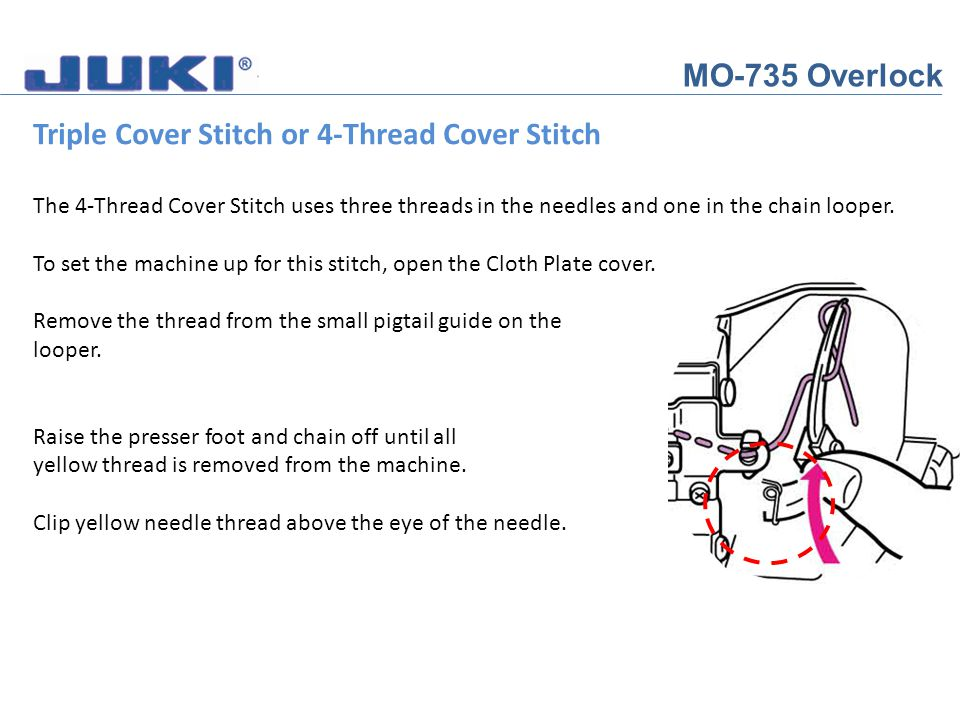 MO-735 Overlock Triple Cover Stitch or 4-Thread Cover Stitch The 4-Thread Cover Stitch uses three threads in the needles and one in the chain looper.