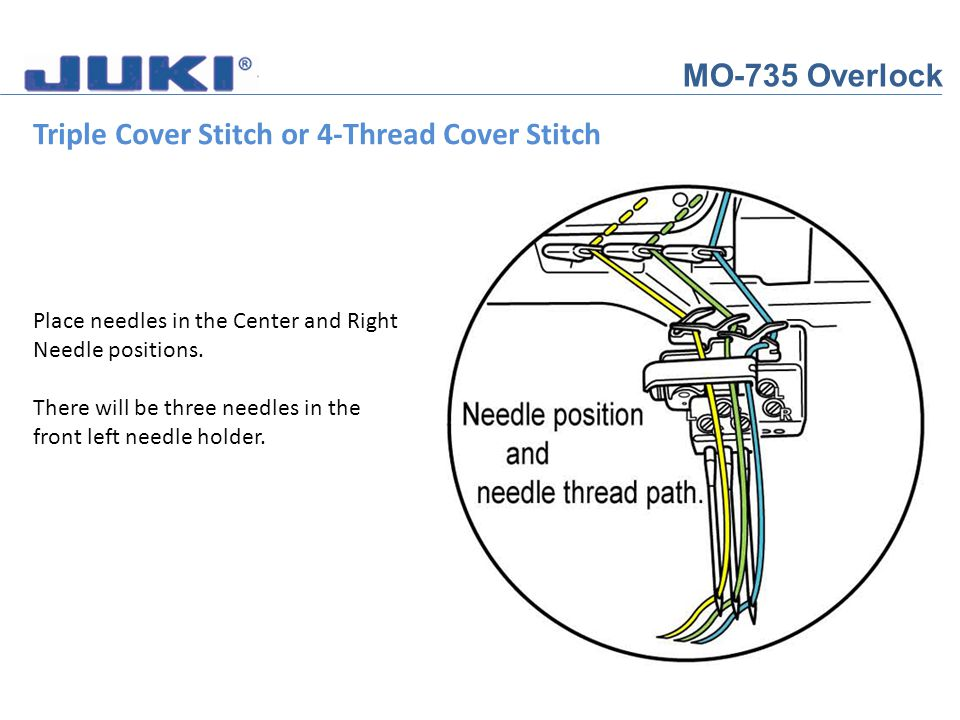 MO-735 Overlock Triple Cover Stitch or 4-Thread Cover Stitch Place needles in the Center and Right Needle positions. There will be three needles in th
