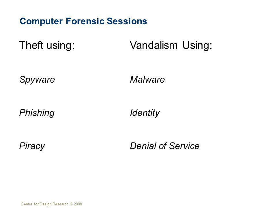 Centre for Design Research © 2008 Computer Forensic Sessions Theft using:Vandalism Using: SpywareMalware PhishingIdentity PiracyDenial of Service
