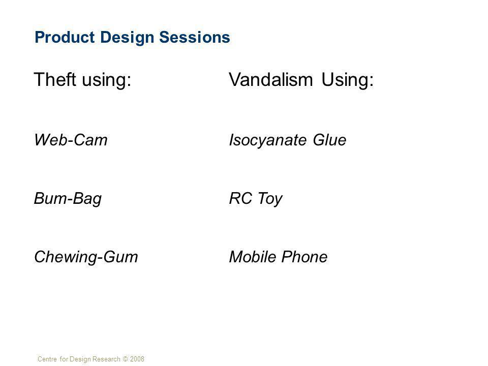 Centre for Design Research © 2008 Product Design Sessions Theft using:Vandalism Using: Web-CamIsocyanate Glue Bum-BagRC Toy Chewing-GumMobile Phone