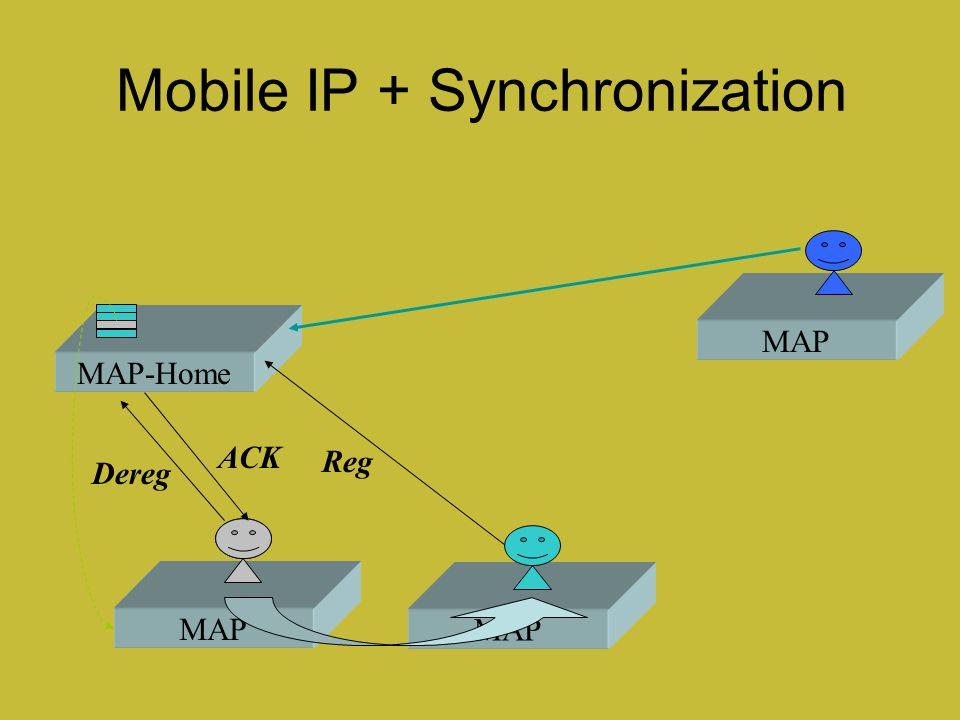 MAP Mobile IP + Synchronization MAP MAP-Home Dereg ACK Reg