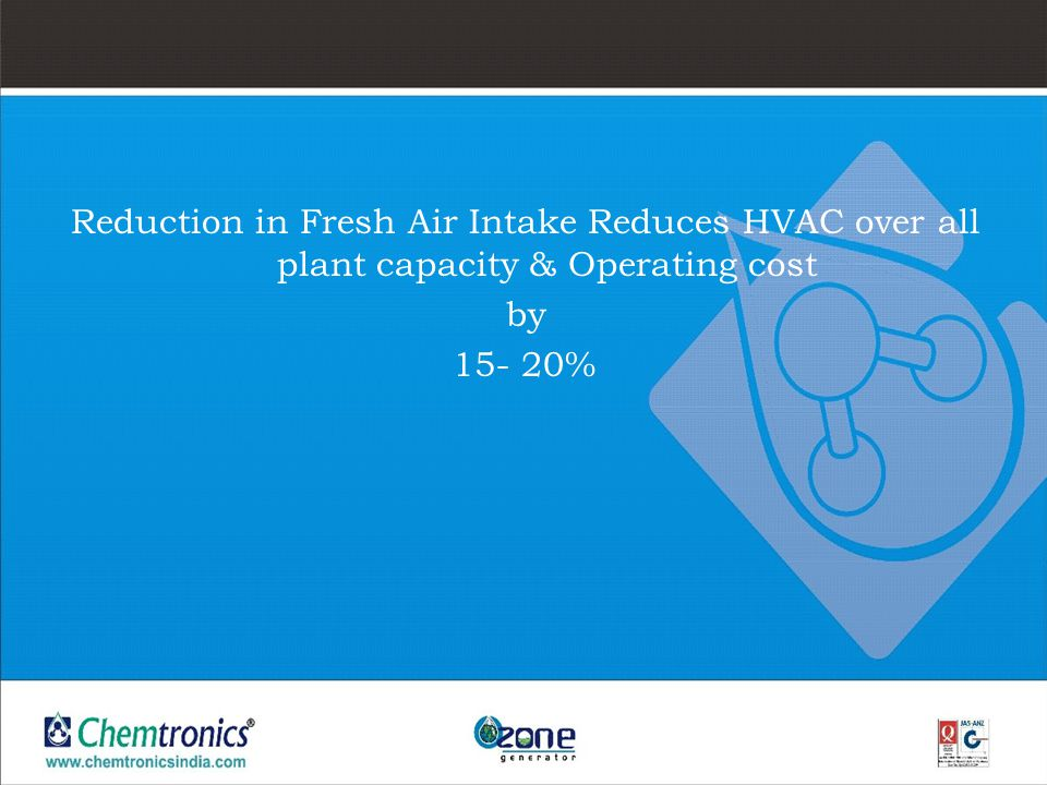 Reduction in Fresh Air Intake Reduces HVAC over all plant capacity & Operating cost by 15- 20%