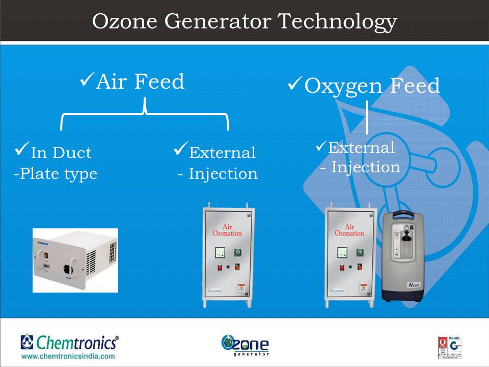 Ozone Generator Technology Air Feed Oxygen Feed In Duct -Plate type External - Injection External - Injection