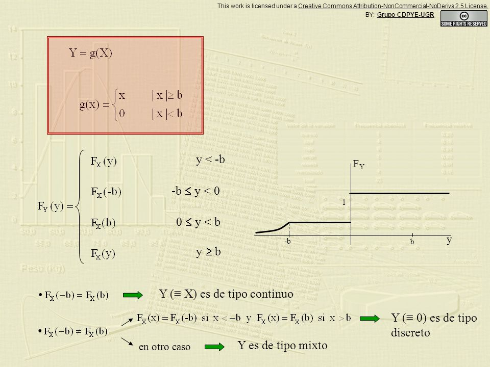 Y ( X) es de tipo continuo Y ( 0) es de tipo discreto en otro caso Y es de tipo mixto 1 b -b y FYFY y < -b -b y < 0 0 y < b y b BY: Grupo CDPYE-UGR Th