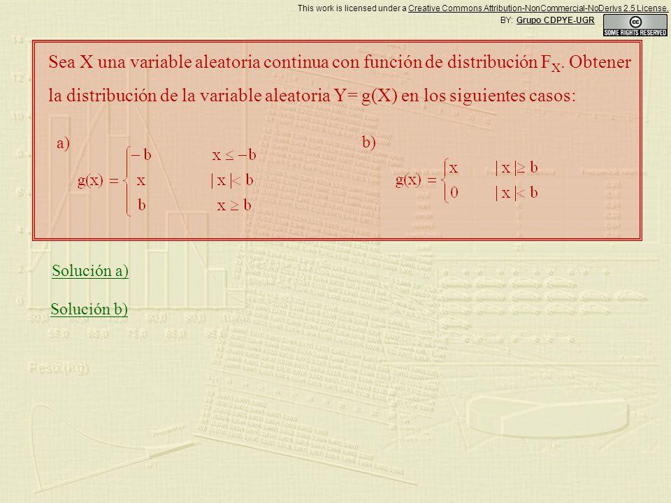 Sea X una variable aleatoria continua con función de distribución F X. Obtener la distribución de la variable aleatoria Y= g(X) en los siguientes caso