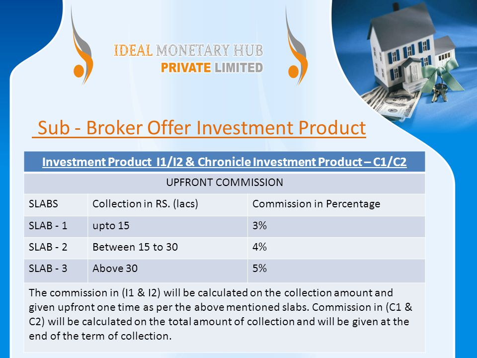Investment Product I1/I2 & Chronicle Investment Product – C1/C2 UPFRONT COMMISSION SLABSCollection in RS.