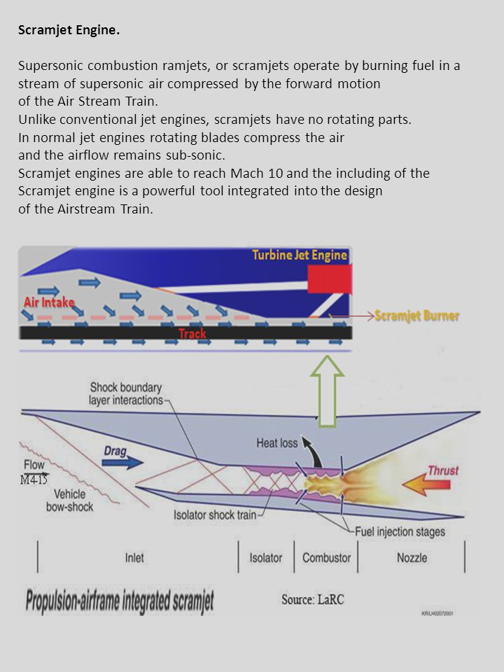 3/16/2011 Scramjet Engine.