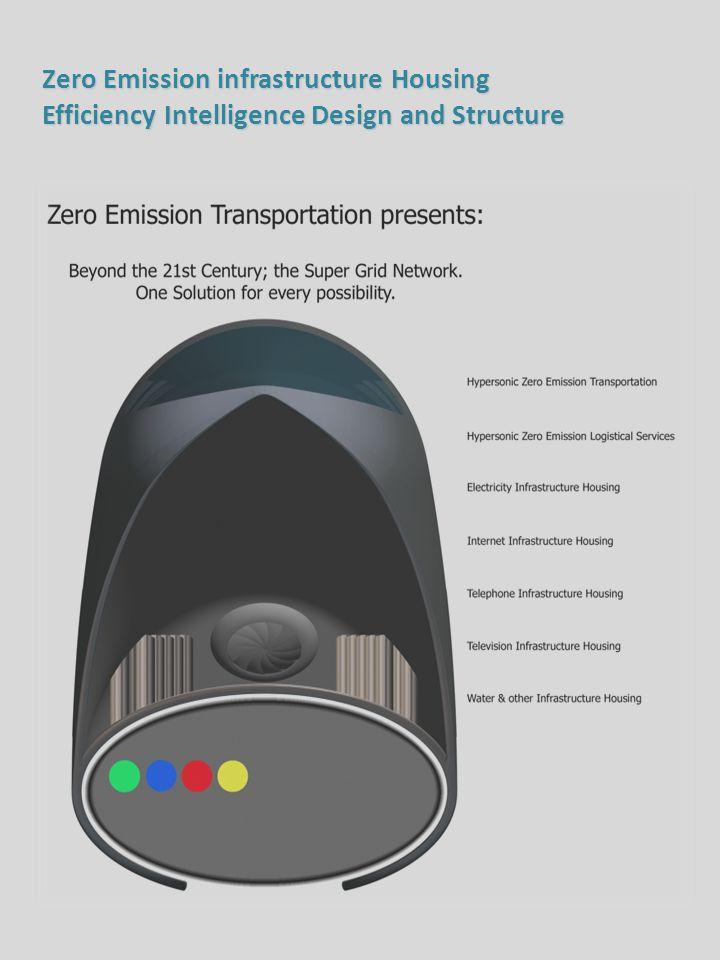 3/16/2011 Zero Emission infrastructure Housing Efficiency Intelligence Design and Structure