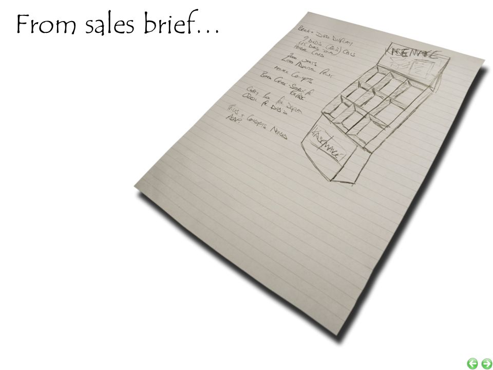 From sales brief…