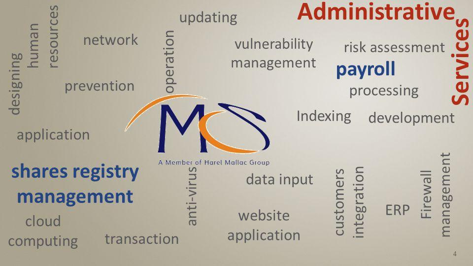 5 a a Mauritius Computing Services Ltd, 18 Edith Cavell Street Port-Louis, Mauritius.