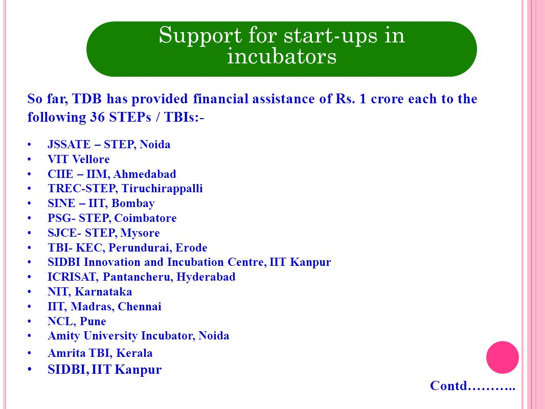 Support for start-ups in incubators So far, TDB has provided financial assistance of Rs. 1 crore each to the following 36 STEPs / TBIs:- JSSATE – STEP