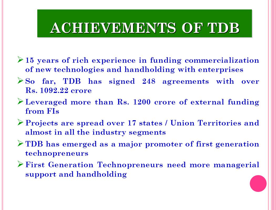 ACHIEVEMENTS OF TDB 15 years of rich experience in funding commercialization of new technologies and handholding with enterprises So far, TDB has sign