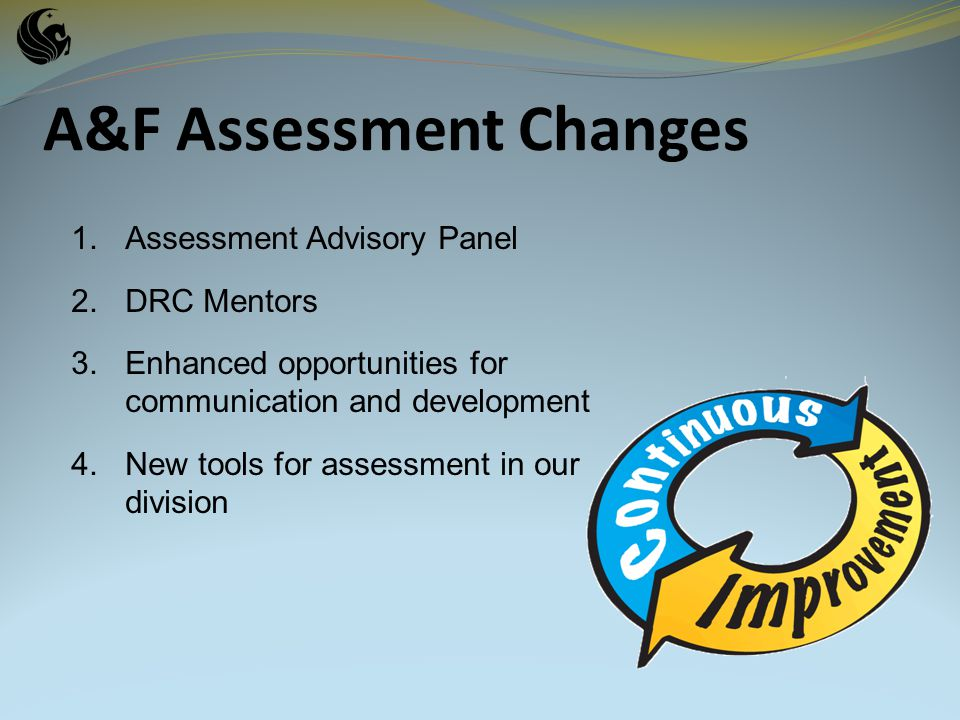 A&F Assessment Changes 1.Assessment Advisory Panel 2.DRC Mentors 3.Enhanced opportunities for communication and development 4.New tools for assessment in our division