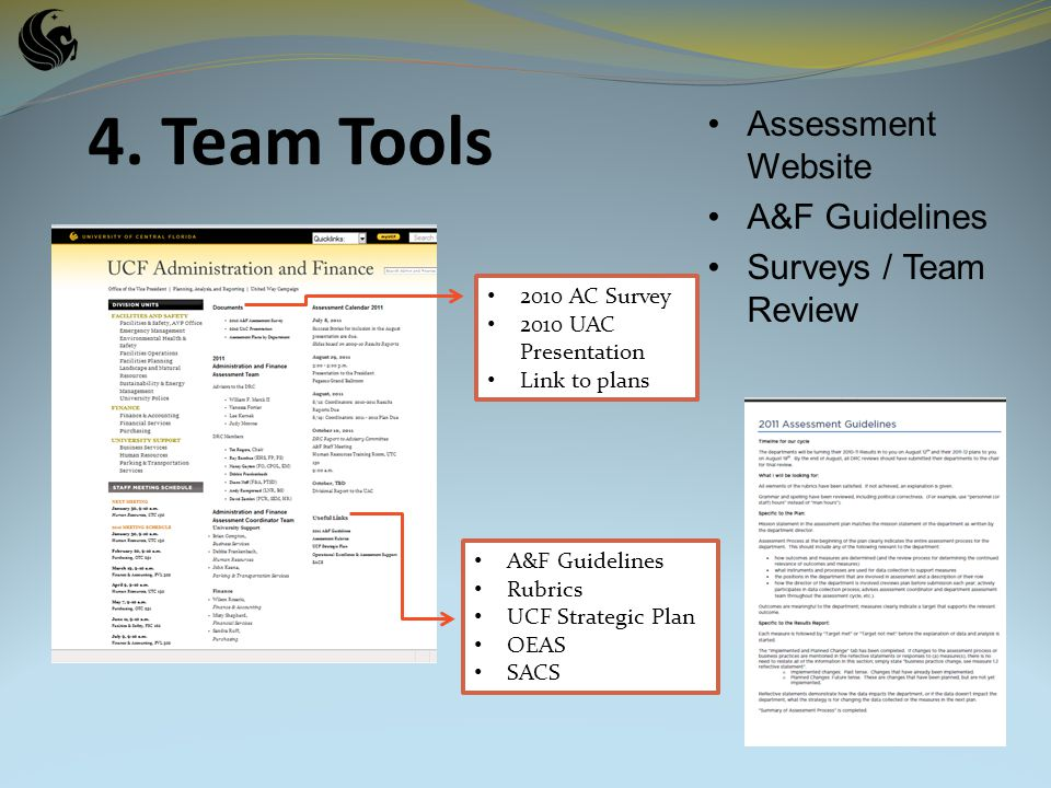 A&F Guidelines Rubrics UCF Strategic Plan OEAS SACS 2010 AC Survey 2010 UAC Presentation Link to plans 4.