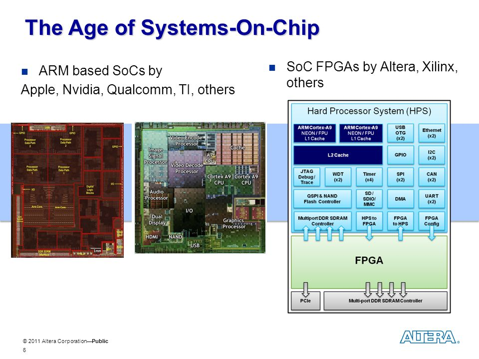 © 2011 Altera CorporationPublic Also, There Is More-Than-Moore System-in-package multi-die integration POP, 2.5D, 3D, micro-bumps, through-silicon-vias (TSV) Example: Intels integration of Atom processor with Alteras FPGA E600C 7