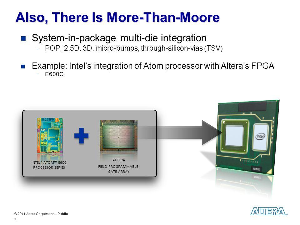 © 2011 Altera CorporationPublic Embedded Computing on FPGAs 8 Source: Gartner Sept 2010 50% FPGA Design Starts Soon, a majority of FPGA designs will feature an embedded processor