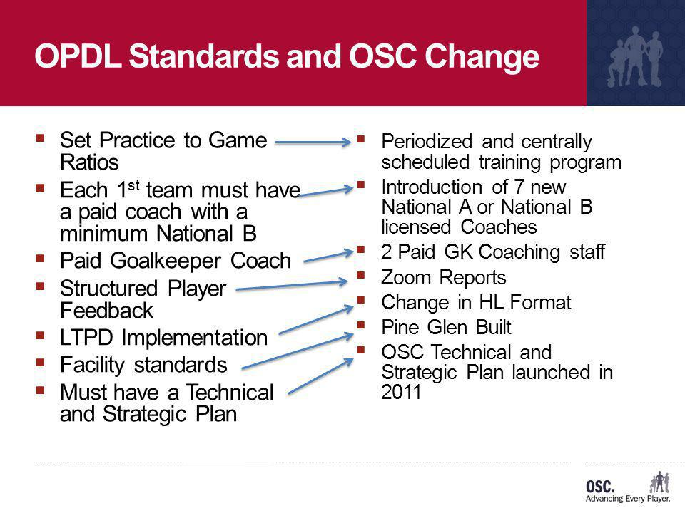 OPDL Standards and OSC Change Set Practice to Game Ratios Each 1 st team must have a paid coach with a minimum National B Paid Goalkeeper Coach Struct