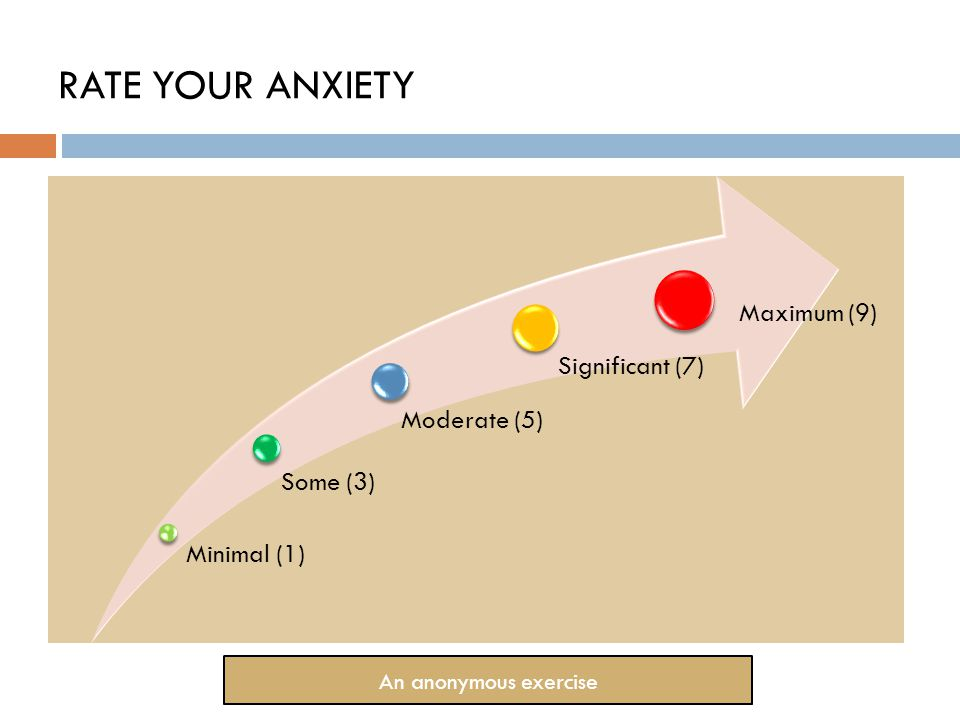 RATE YOUR ANXIETY Minimal (1) Some (3) Moderate (5) Significant (7) Maximum (9) An anonymous exercise