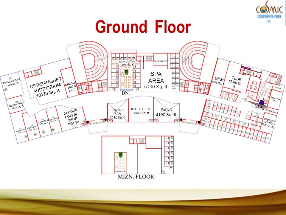 Ground Floor CINEBANQUET AUDITORIUM 10170 Sq. ft.