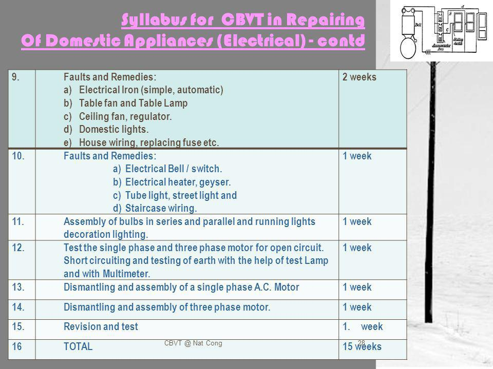 Syllabus for CBVT in Repairing Of Domestic Appliances (Electrical) - contd 9.Faults and Remedies: a)Electrical Iron (simple, automatic) b)Table fan and Table Lamp c)Ceiling fan, regulator.