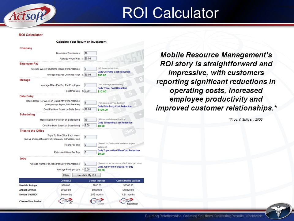 Building Relationships. Creating Solutions. Delivering Results. Worldwide. ROI Calculator Mobile Resource Managements ROI story is straightforward and