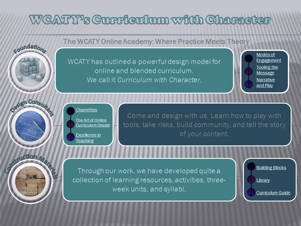WCATY has outlined a powerful design model for online and blended curriculum.