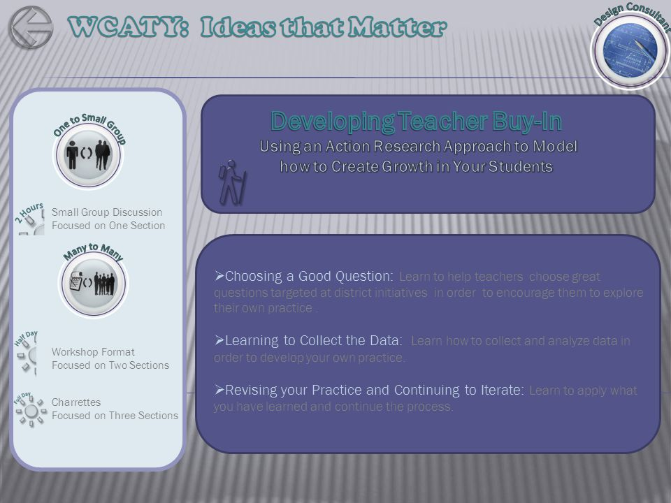 Choosing a Good Question: Learn to help teachers choose great questions targeted at district initiatives in order to encourage them to explore their o