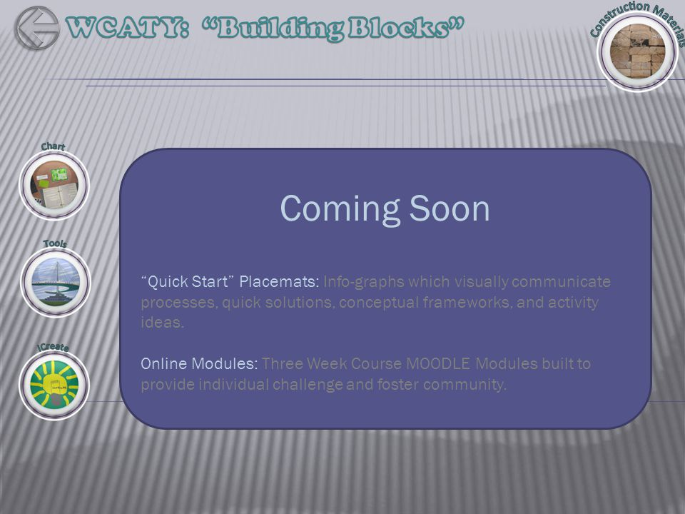 Coming Soon Quick Start Placemats: Info-graphs which visually communicate processes, quick solutions, conceptual frameworks, and activity ideas. Onlin